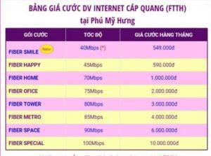 Giá internet Phú Mỹ hưng